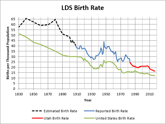 Fig_3b_Birth_Rate.PNG